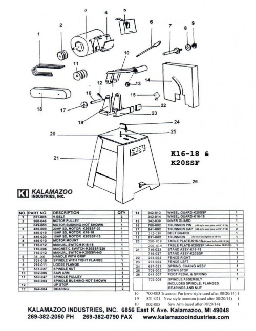 K16-18 and K20SSF 1 parts list, K16-18 and K20SSF abrasive chop saw manual, K16-18 and K20SSF abrasive chop saw parts list, abrasive chop saw parts list, abrasive chop saw parts, chop saw parts, chop saw
