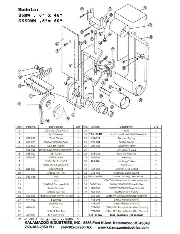S6MW and S660MW replacement parts list,, parts list, parts, list